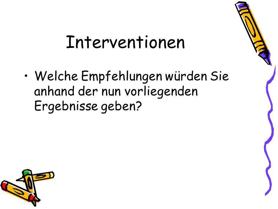 Interventionen Welche Empfehlungen würden Sie anhand der nun vorliegenden Ergebnisse geben?