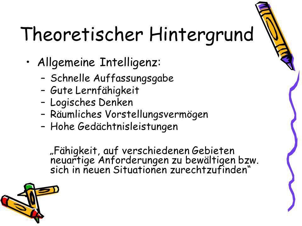 Hamburg-Wechsler- Intelligenztest für Kinder IV (HAWIK – IV) 6 – 16 Jahre 4 Bereiche: –Sprachverständnis –Wahrnehmungsgebundenes logisches Denken –Arbeitsgedächtnis –Verarbeitungsgeschwindigkeit