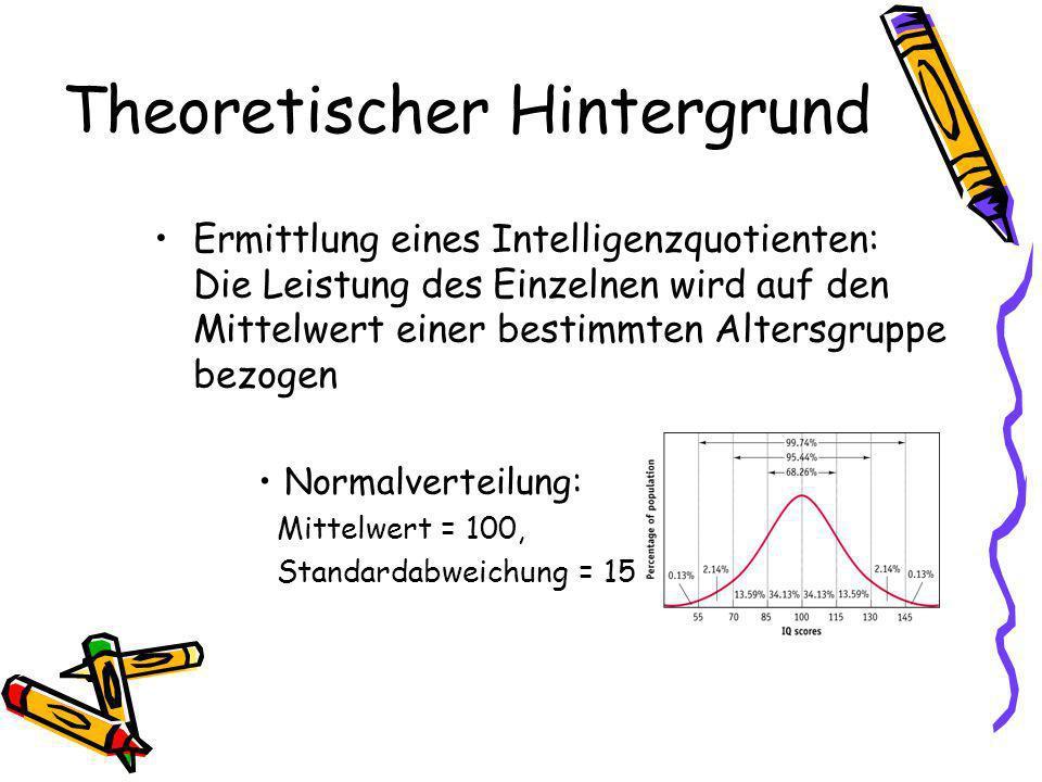 Theoretischer Hintergrund Ermittlung eines Intelligenzquotienten: Die Leistung des Einzelnen wird auf den Mittelwert einer bestimmten Altersgruppe bezogen Normalverteilung: Mittelwert = 100, Standardabweichung = 15