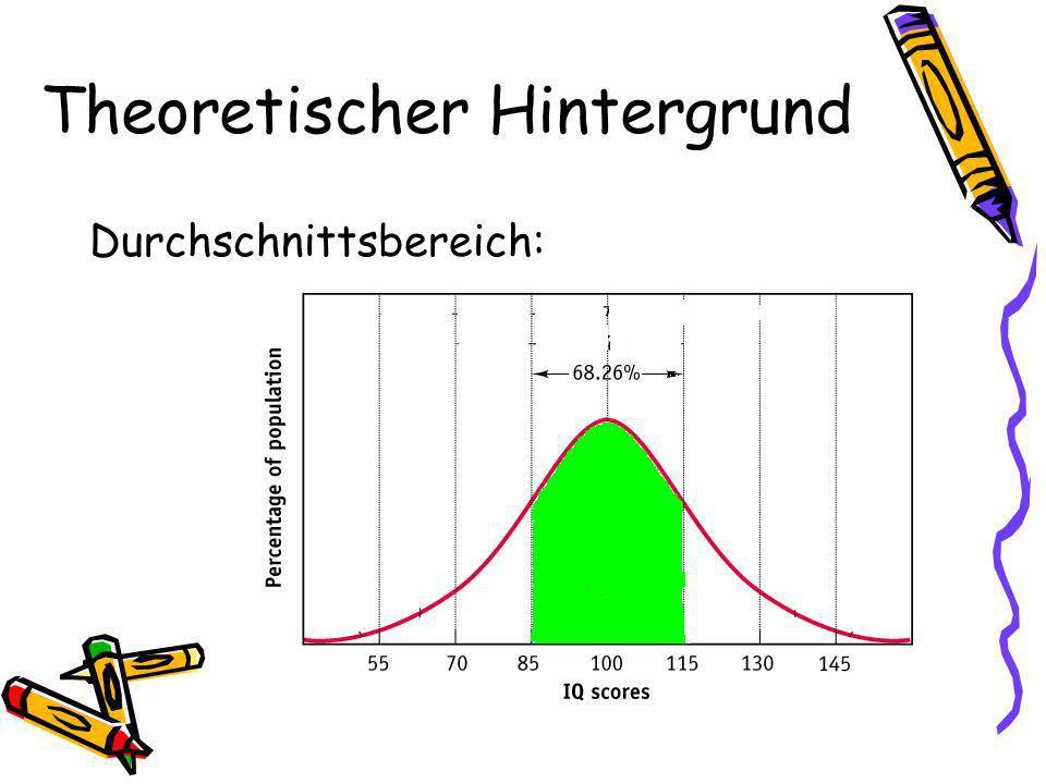 Theoretischer Hintergrund Durchschnittsbereich: