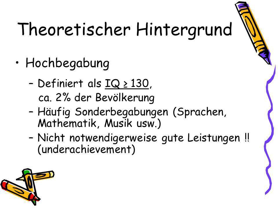Theoretischer Hintergrund Hochbegabung –Definiert als IQ 130, ca.
