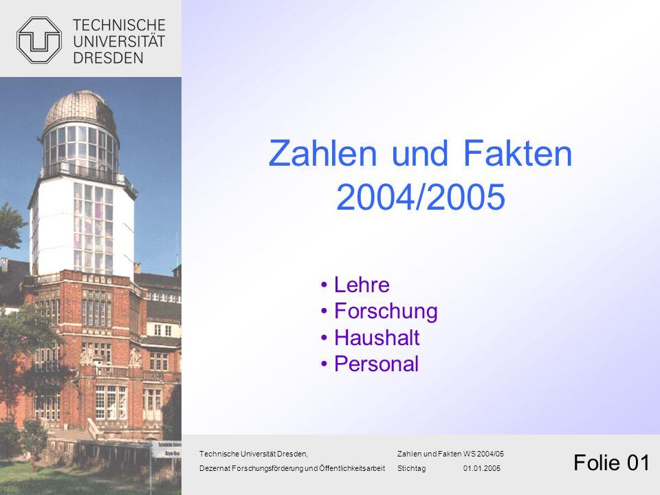 Zahlen und Fakten 2004/2005 Lehre Forschung Haushalt Personal Technische Universität Dresden,Zahlen und FaktenWS 2004/05 Dezernat Forschungsförderung