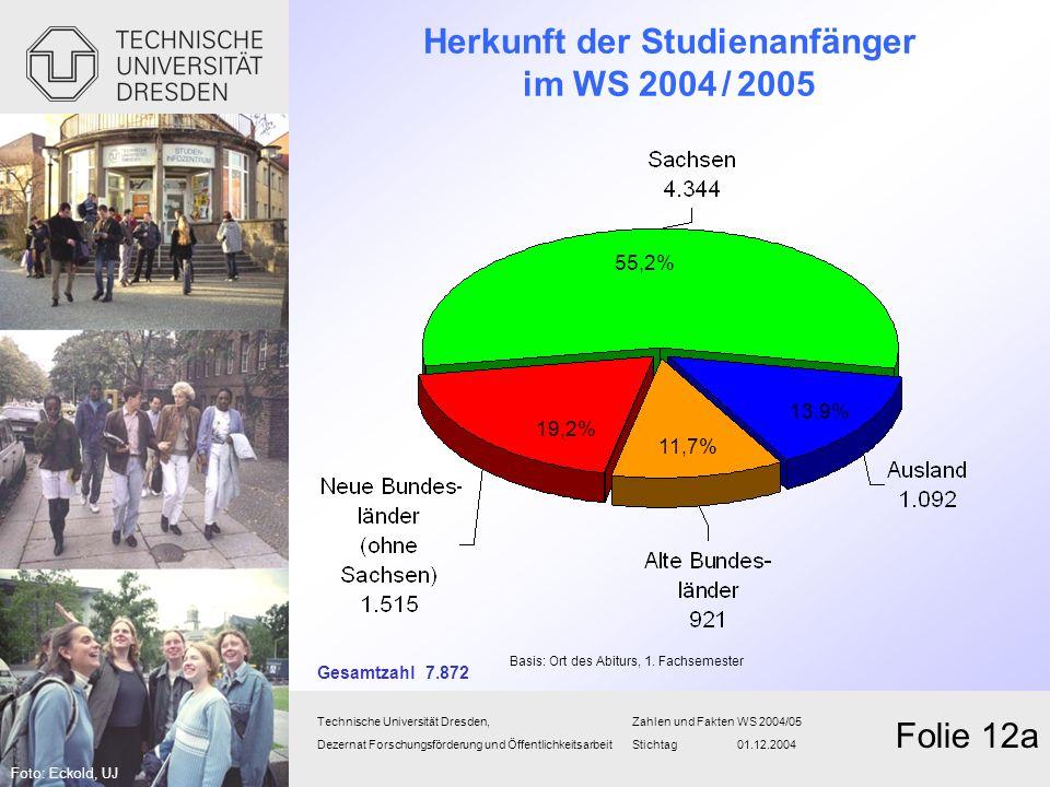 Herkunft der Studienanfänger im WS 2004 / 2005 Technische Universität Dresden,Zahlen und FaktenWS 2004/05 Dezernat Forschungsförderung und Öffentlichk