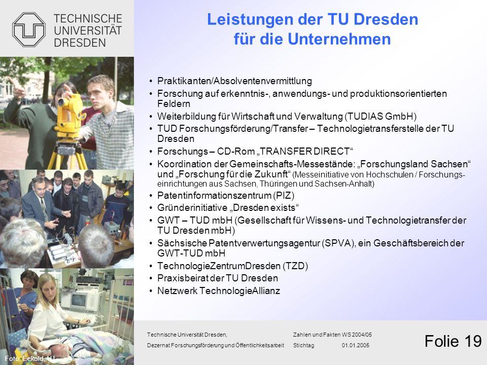 Leistungen der TU Dresden für die Unternehmen Praktikanten/Absolventenvermittlung Forschung auf erkenntnis-, anwendungs- und produktionsorientierten F