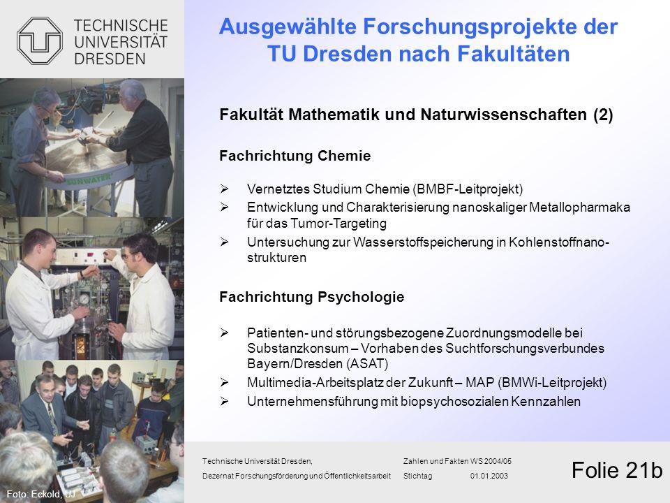 Technische Universität Dresden,Zahlen und FaktenWS 2004/05 Dezernat Forschungsförderung und Öffentlichkeitsarbeit Stichtag 01.01.2003 Folie 21b Fakult