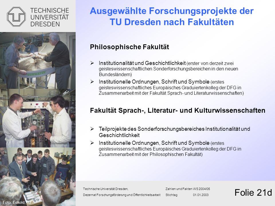 Technische Universität Dresden,Zahlen und FaktenWS 2004/05 Dezernat Forschungsförderung und Öffentlichkeitsarbeit Stichtag 01.01.2003 Folie 21d Philos