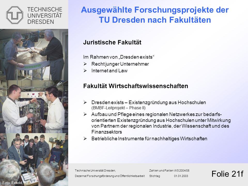 Technische Universität Dresden,Zahlen und FaktenWS 2004/05 Dezernat Forschungsförderung und Öffentlichkeitsarbeit Stichtag 01.01.2003 Folie 21f Jurist