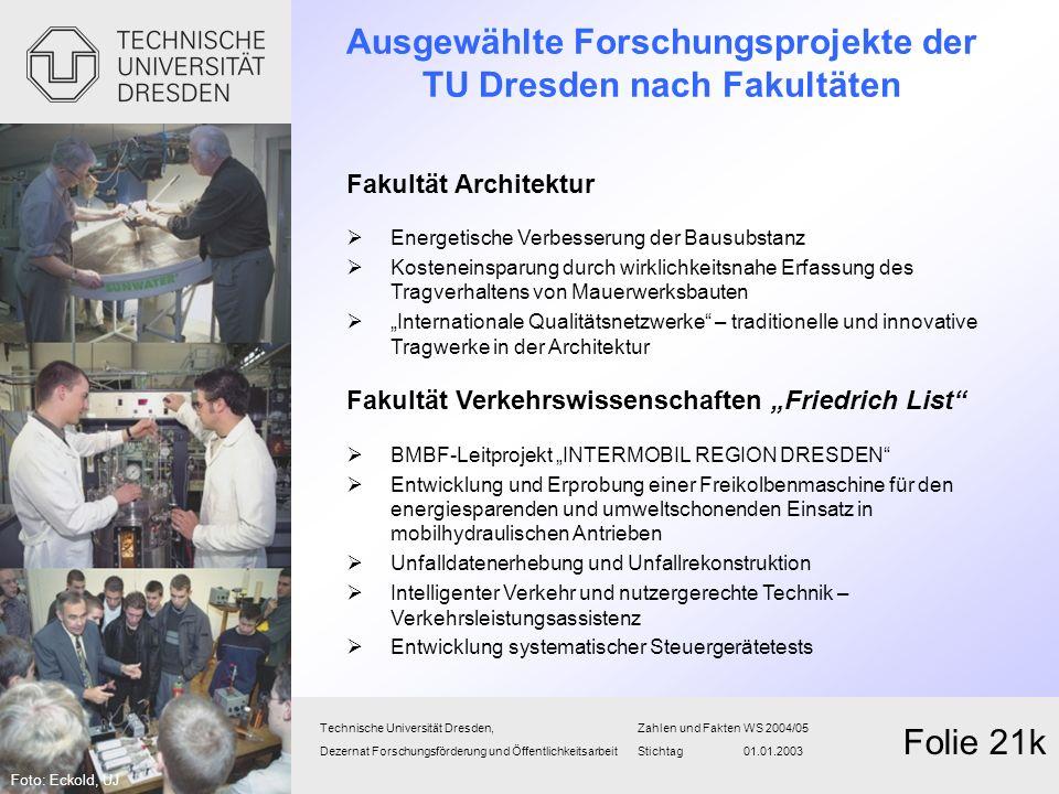 Technische Universität Dresden,Zahlen und FaktenWS 2004/05 Dezernat Forschungsförderung und Öffentlichkeitsarbeit Stichtag 01.01.2003 Folie 21k Fakult