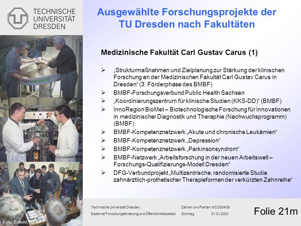 Ausgewählte Forschungsprojekte der TU Dresden nach Fakultäten Medizinische Fakultät Carl Gustav Carus (1) Strukturmaßnahmen und Zielplanung zur Stärku