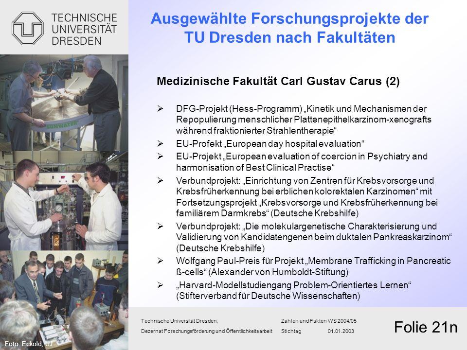 Ausgewählte Forschungsprojekte der TU Dresden nach Fakultäten Medizinische Fakultät Carl Gustav Carus (2) DFG-Projekt (Hess-Programm) Kinetik und Mech