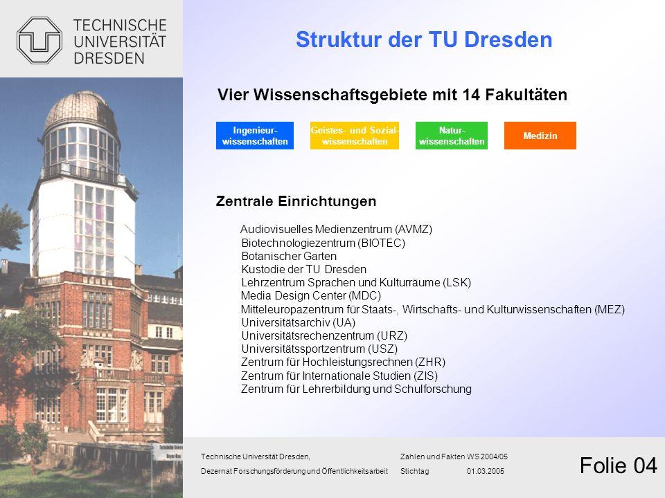 Struktur der TU Dresden Vier Wissenschaftsgebiete mit 14 Fakultäten Ingenieur- wissenschaften Geistes- und Sozial- wissenschaften Natur- wissenschafte