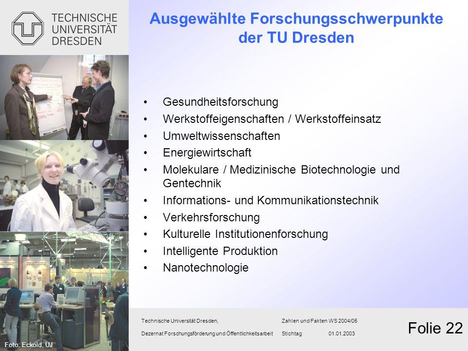 Ausgewählte Forschungsschwerpunkte der TU Dresden Gesundheitsforschung Werkstoffeigenschaften / Werkstoffeinsatz Umweltwissenschaften Energiewirtschaf