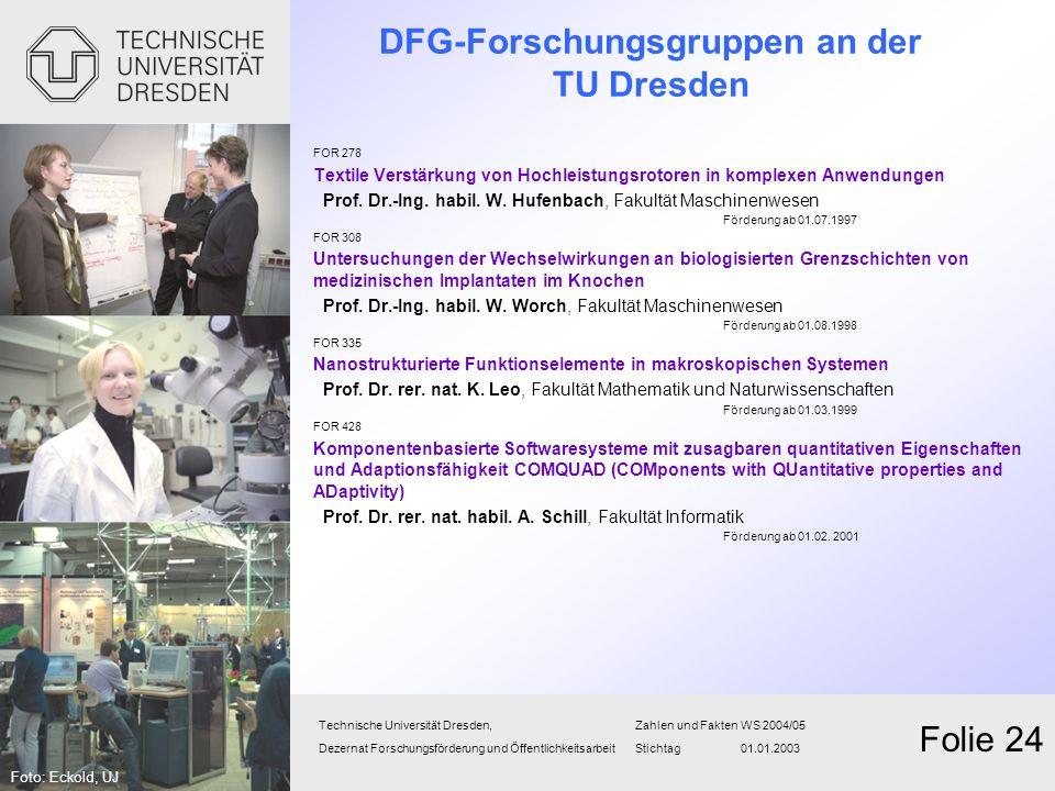 DFG-Forschungsgruppen an der TU Dresden FOR 278 Textile Verstärkung von Hochleistungsrotoren in komplexen Anwendungen Prof. Dr.-Ing. habil. W. Hufenba