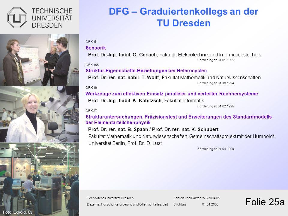 DFG – Graduiertenkollegs an der TU Dresden GRK 51 Sensorik Prof. Dr.-Ing. habil. G. Gerlach, Fakultät Elektrotechnik und Informationstechnik Förderung