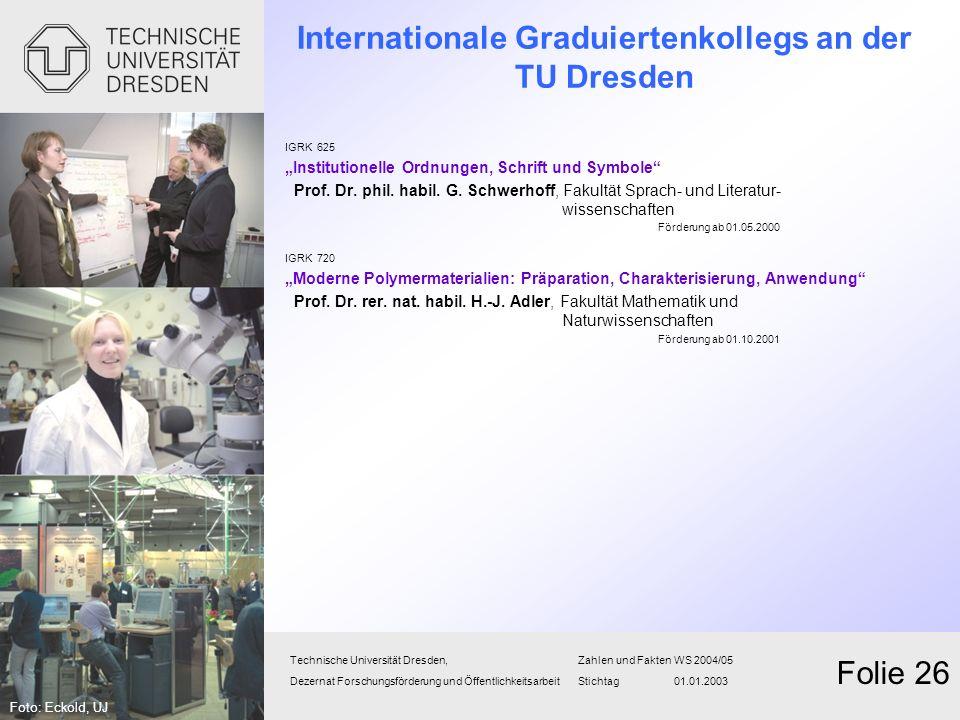 Internationale Graduiertenkollegs an der TU Dresden IGRK 625 Institutionelle Ordnungen, Schrift und Symbole Prof. Dr. phil. habil. G. Schwerhoff, Faku