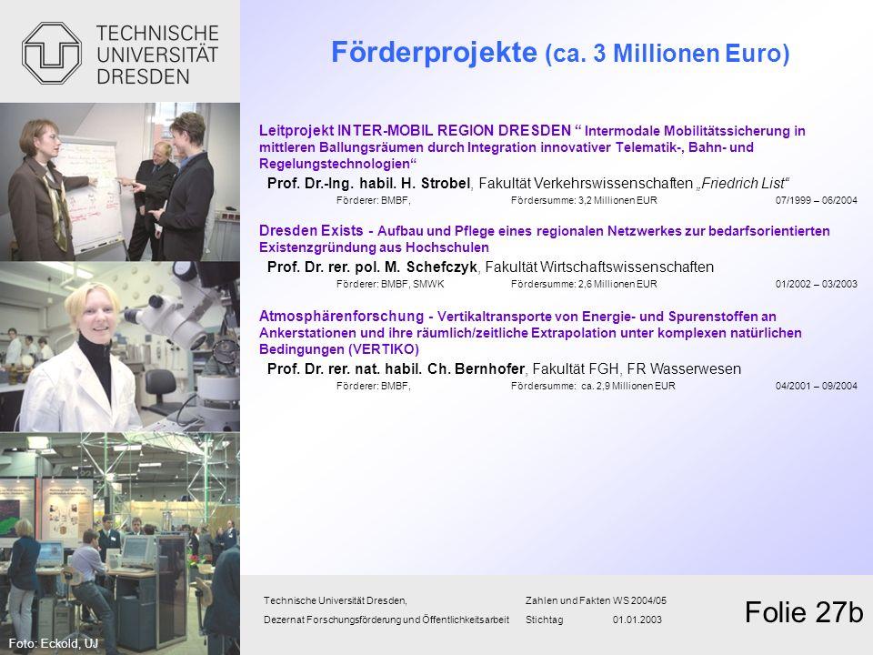 Förderprojekte (ca. 3 Millionen Euro) Leitprojekt INTER-MOBIL REGION DRESDEN Intermodale Mobilitätssicherung in mittleren Ballungsräumen durch Integra