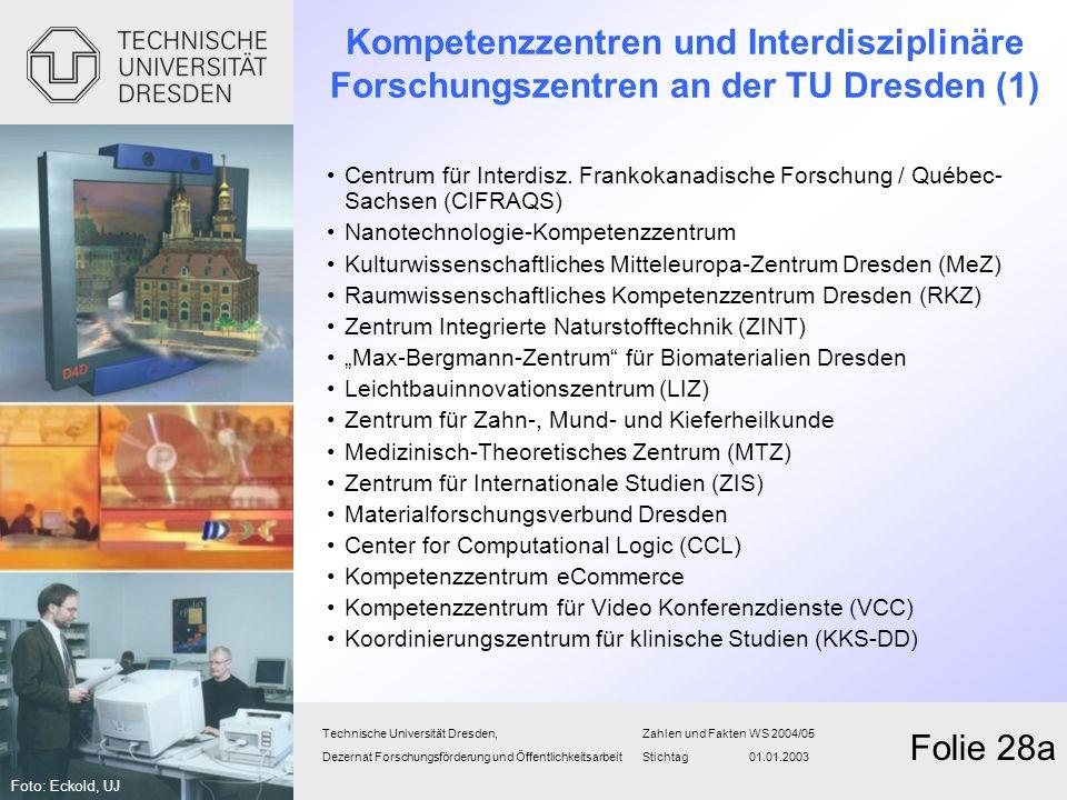 Kompetenzzentren und Interdisziplinäre Forschungszentren an der TU Dresden (1) Centrum für Interdisz. Frankokanadische Forschung / Québec- Sachsen (CI