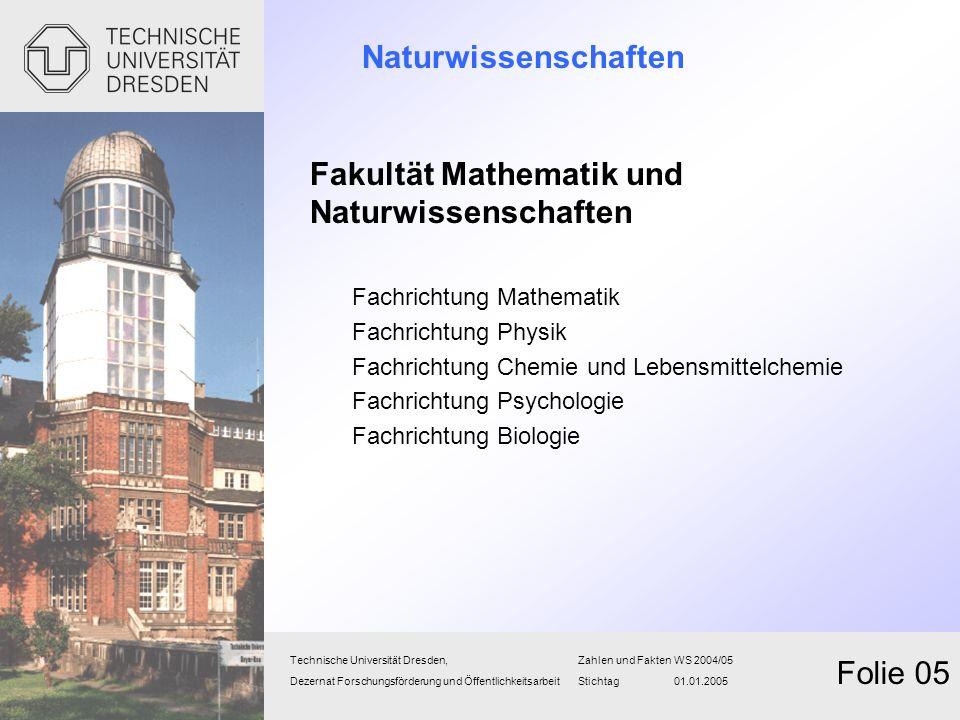 Naturwissenschaften Fakultät Mathematik und Naturwissenschaften Fachrichtung Mathematik Fachrichtung Physik Fachrichtung Chemie und Lebensmittelchemie