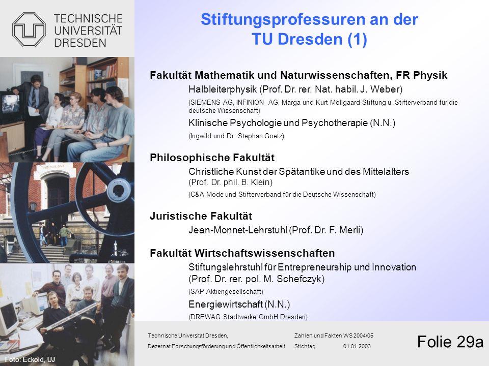 Stiftungsprofessuren an der TU Dresden (1) Technische Universität Dresden,Zahlen und FaktenWS 2004/05 Dezernat Forschungsförderung und Öffentlichkeits