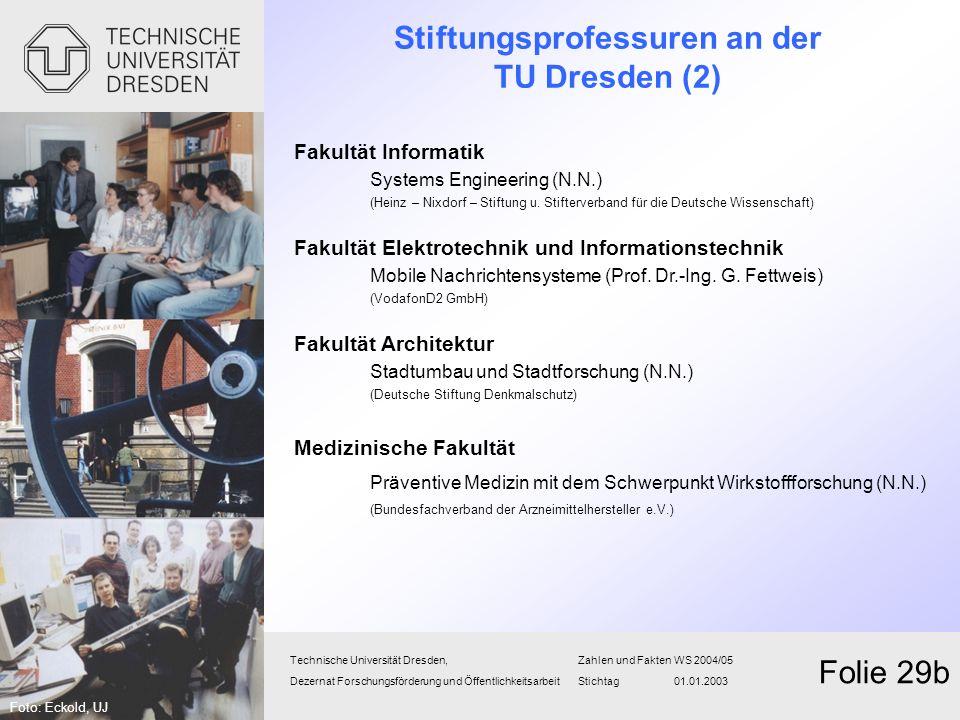 Technische Universität Dresden,Zahlen und FaktenWS 2004/05 Dezernat Forschungsförderung und Öffentlichkeitsarbeit Stichtag 01.01.2003 Folie 29b Stiftu