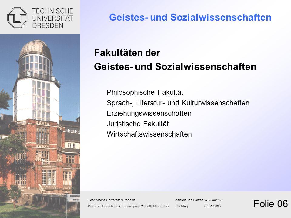 Geistes- und Sozialwissenschaften Fakultäten der Geistes- und Sozialwissenschaften Philosophische Fakultät Sprach-, Literatur- und Kulturwissenschafte