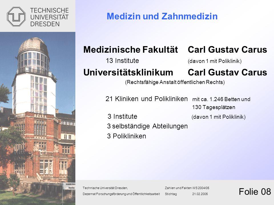 Medizin und Zahnmedizin Medizinische FakultätCarl Gustav Carus 13 Institute (davon 1 mit Poliklinik) UniversitätsklinikumCarl Gustav Carus (Rechtsfähi
