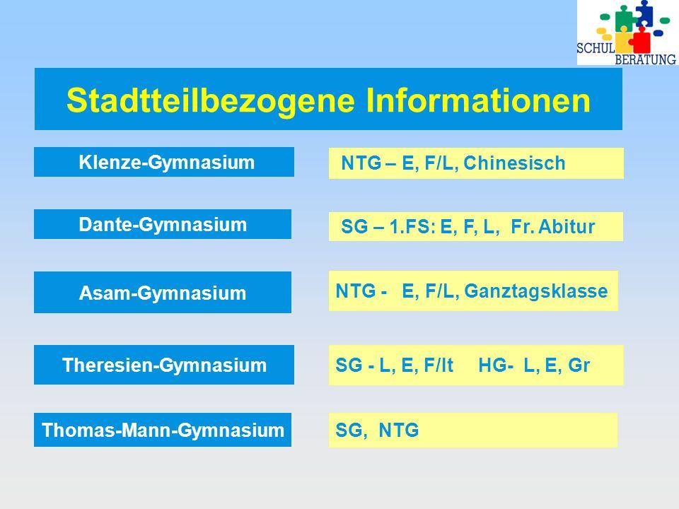 Stadtteilbezogene Informationen Klenze-Gymnasium NTG – E, F/L, Chinesisch Dante-Gymnasium Asam-Gymnasium Theresien-Gymnasium Thomas-Mann-Gymnasium SG – 1.FS: E, F, L, Fr.