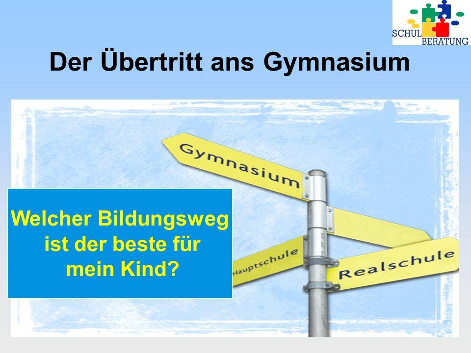 Instrument (MUG) ( 1) Religion/Ethik22 Deutsch54 1.