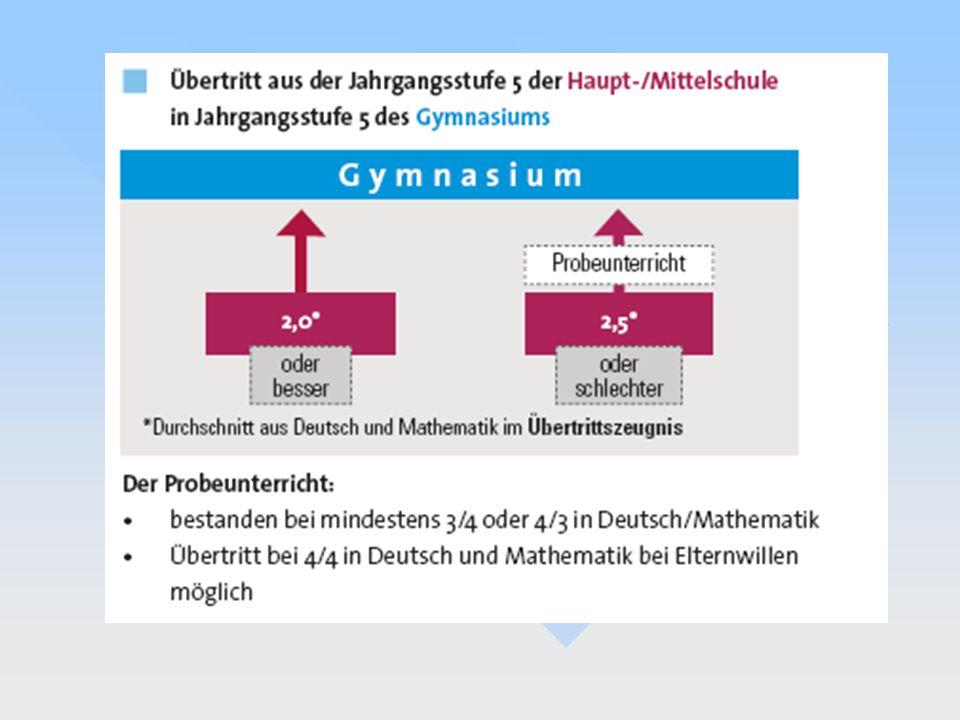 Besonderheiten - Schulprofile Bilingualer Unterricht Spät beginnende Fremdsprache ab 10.