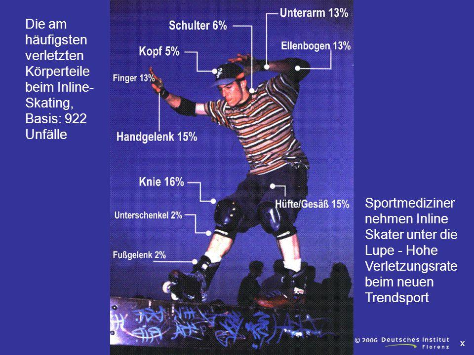 x © 2006 Die am häufigsten verletzten Körperteile beim Inline- Skating, Basis: 922 Unfälle Sportmediziner nehmen Inline Skater unter die Lupe - Hohe V