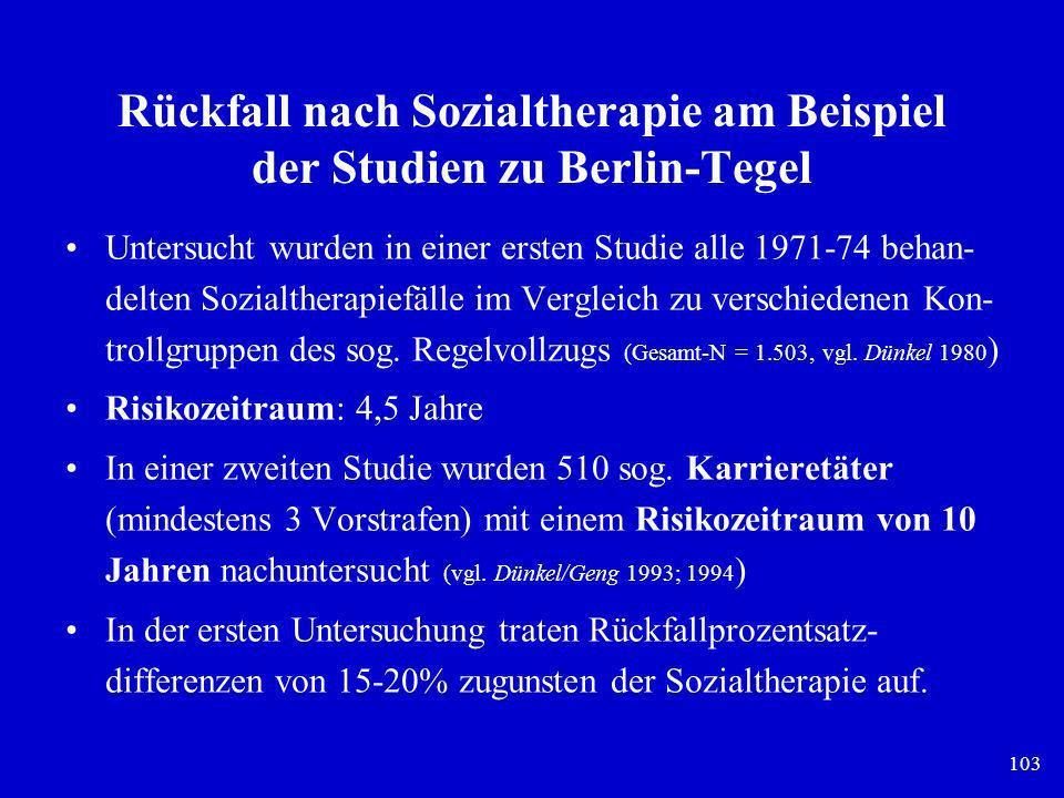 103 Rückfall nach Sozialtherapie am Beispiel der Studien zu Berlin-Tegel Untersucht wurden in einer ersten Studie alle 1971-74 behan- delten Sozialthe