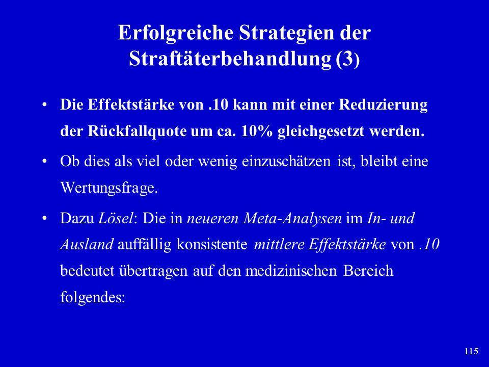 115 Erfolgreiche Strategien der Straftäterbehandlung (3 ) Die Effektstärke von.10 kann mit einer Reduzierung der Rückfallquote um ca. 10% gleichgesetz