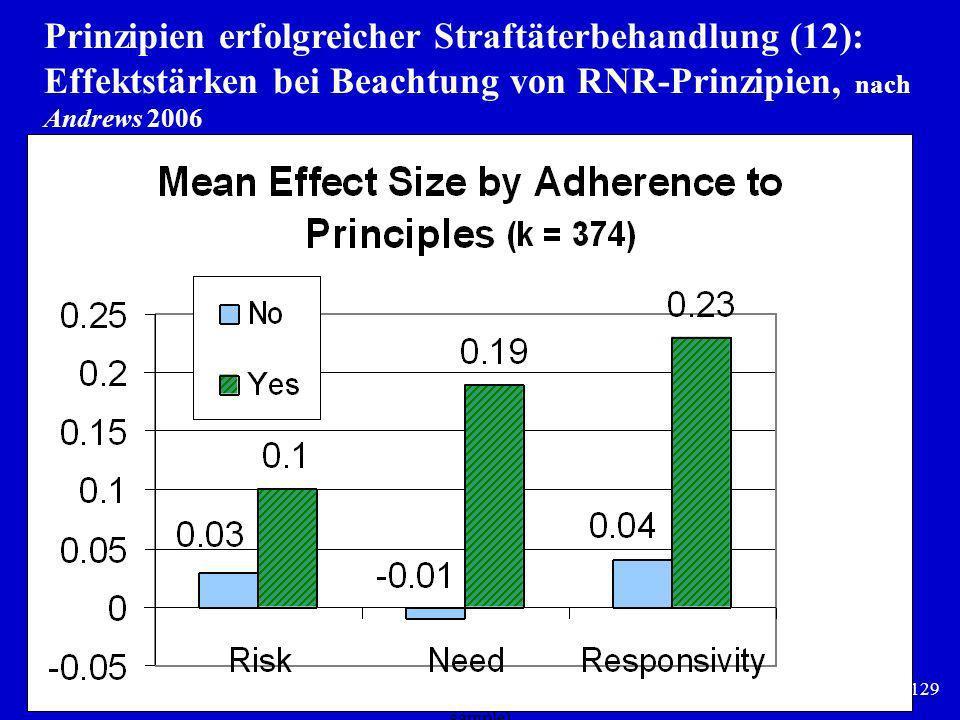 129 Mean Effect Size ( r ) by Adherence with Principles (based on Dowden sample) Prinzipien erfolgreicher Straftäterbehandlung (12): Effektstärken bei