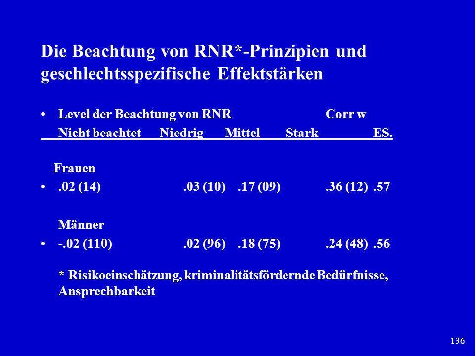 136 Die Beachtung von RNR*-Prinzipien und geschlechtsspezifische Effektstärken Level der Beachtung von RNRCorr w Nicht beachtet Niedrig Mittel Stark E