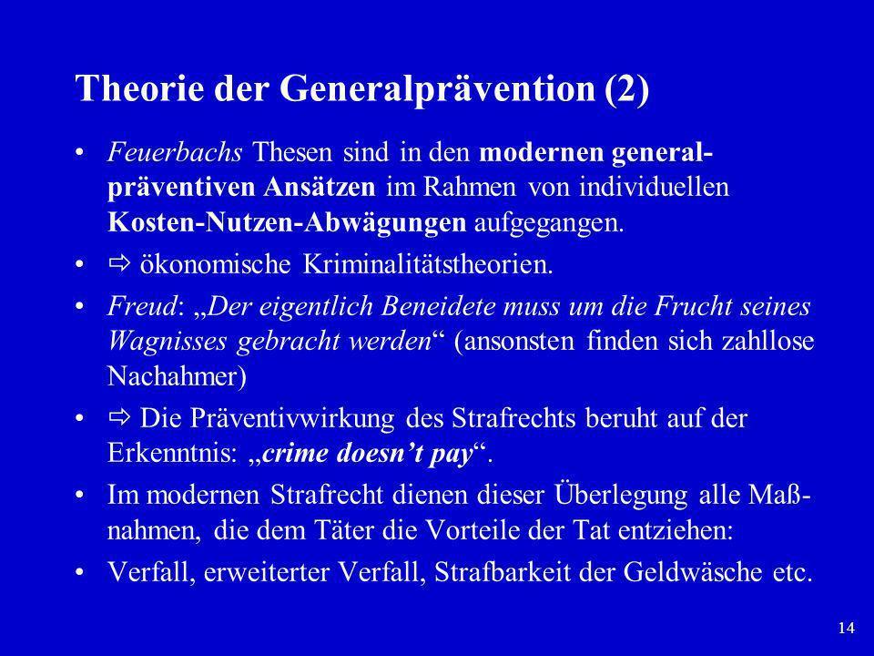 14 Theorie der Generalprävention (2) Feuerbachs Thesen sind in den modernen general- präventiven Ansätzen im Rahmen von individuellen Kosten-Nutzen-Ab