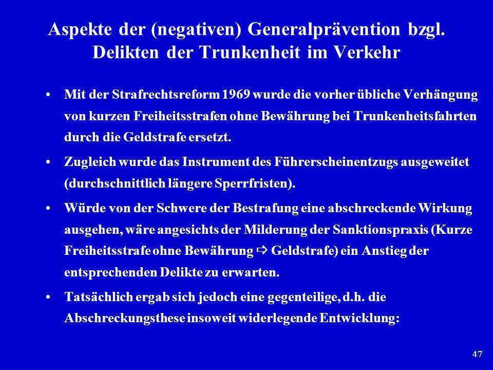 47 Aspekte der (negativen) Generalprävention bzgl. Delikten der Trunkenheit im Verkehr Mit der Strafrechtsreform 1969 wurde die vorher übliche Verhäng