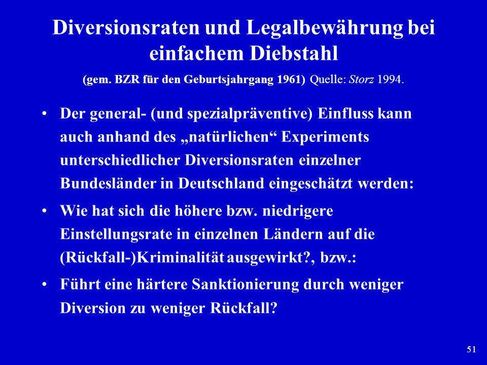 51 Diversionsraten und Legalbewährung bei einfachem Diebstahl (gem. BZR für den Geburtsjahrgang 1961) Quelle: Storz 1994. Der general- (und spezialprä