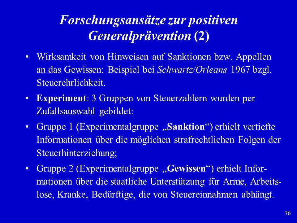70 Forschungsansätze zur positiven Generalprävention (2) Wirksamkeit von Hinweisen auf Sanktionen bzw. Appellen an das Gewissen: Beispiel bei Schwartz