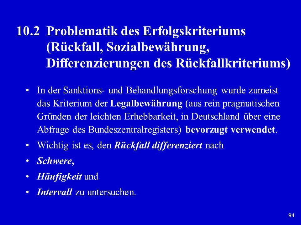 94 10.2Problematik des Erfolgskriteriums (Rückfall, Sozialbewährung, Differenzierungen des Rückfallkriteriums) In der Sanktions- und Behandlungsforsch
