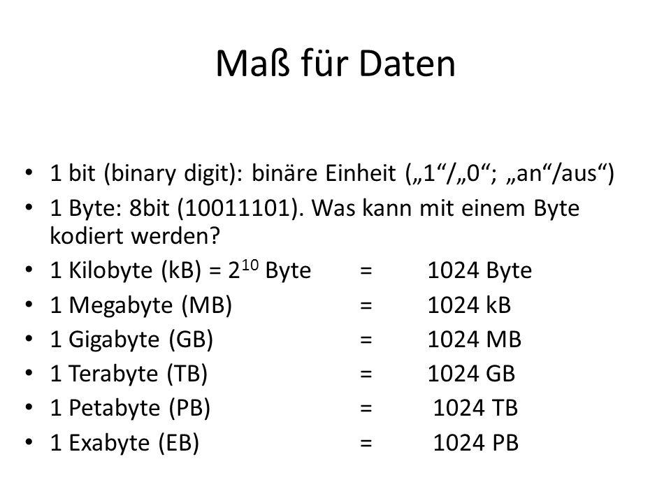 Maß für Daten 1 bit (binary digit): binäre Einheit (1/0; an/aus) 1 Byte: 8bit (10011101). Was kann mit einem Byte kodiert werden? 1 Kilobyte (kB) = 2