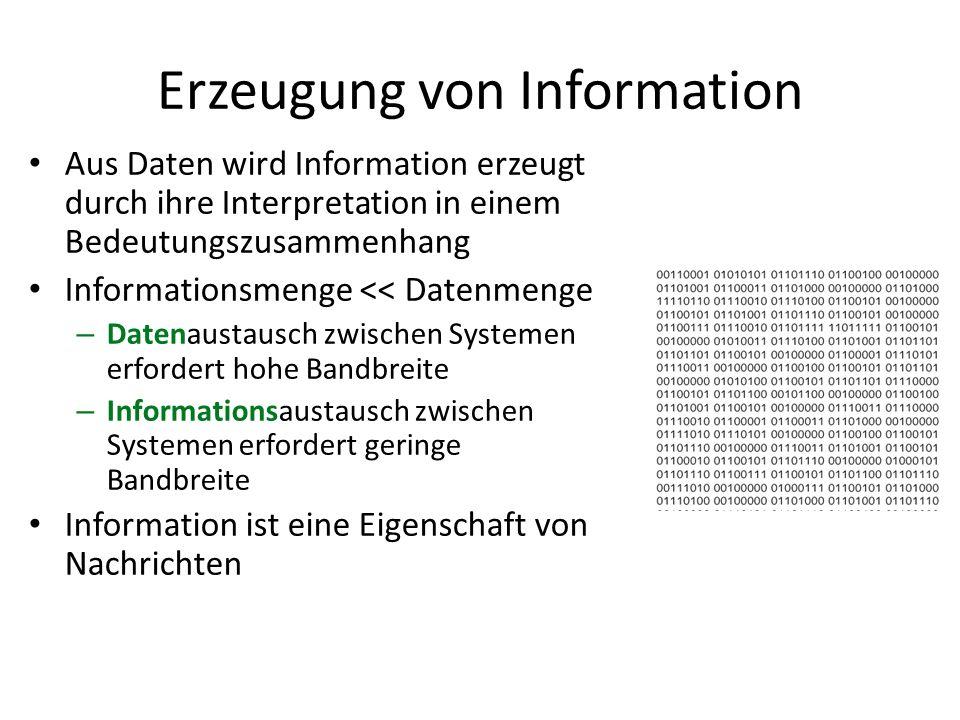 Aus Daten wird Information erzeugt durch ihre Interpretation in einem Bedeutungszusammenhang Informationsmenge << Datenmenge – Datenaustausch zwischen Systemen erfordert hohe Bandbreite – Informationsaustausch zwischen Systemen erfordert geringe Bandbreite Information ist eine Eigenschaft von Nachrichten Erzeugung von Information