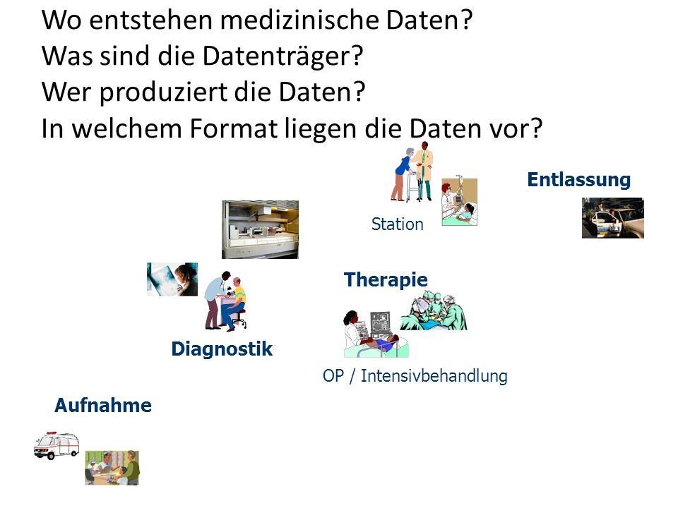 Aufnahme Diagnostik Therapie Station OP / Intensivbehandlung Entlassung Wo entstehen medizinische Daten? Was sind die Datenträger? Wer produziert die
