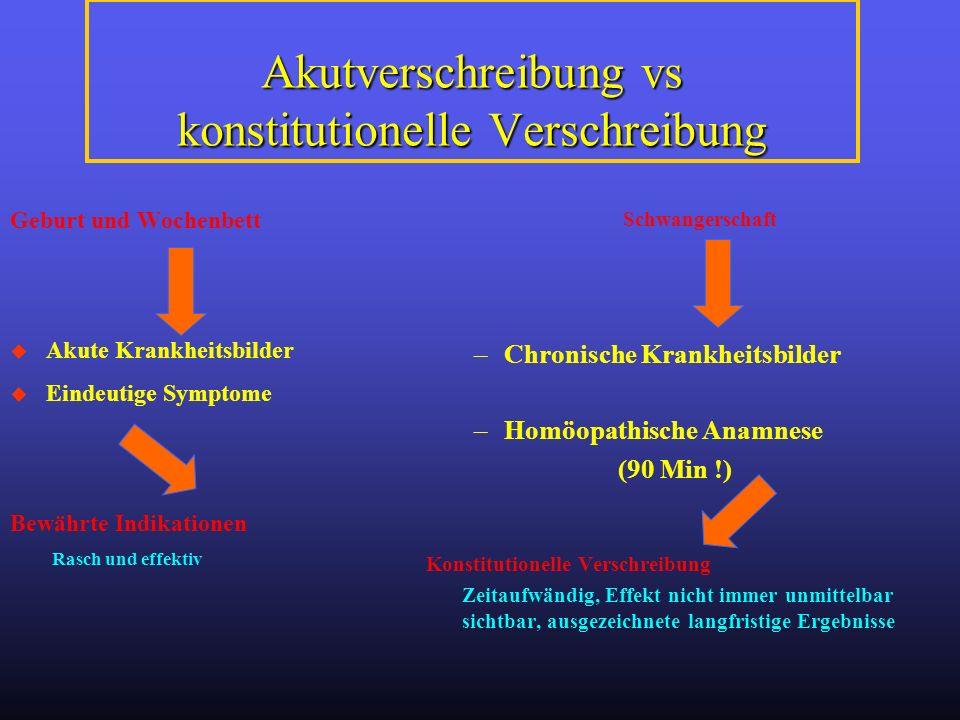 Akutverschreibung vs konstitutionelle Verschreibung Geburt und Wochenbett u Akute Krankheitsbilder u Eindeutige Symptome Bewährte Indikationen Rasch u