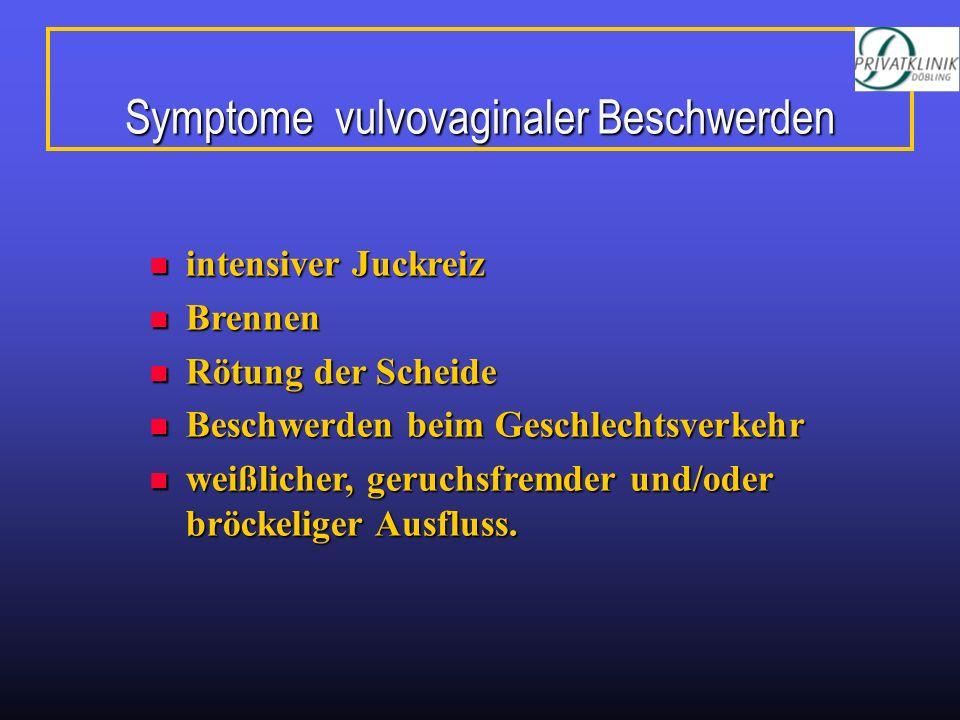 Symptome vulvovaginaler Beschwerden intensiver Juckreiz intensiver Juckreiz Brennen Brennen Rötung der Scheide Rötung der Scheide Beschwerden beim Ges