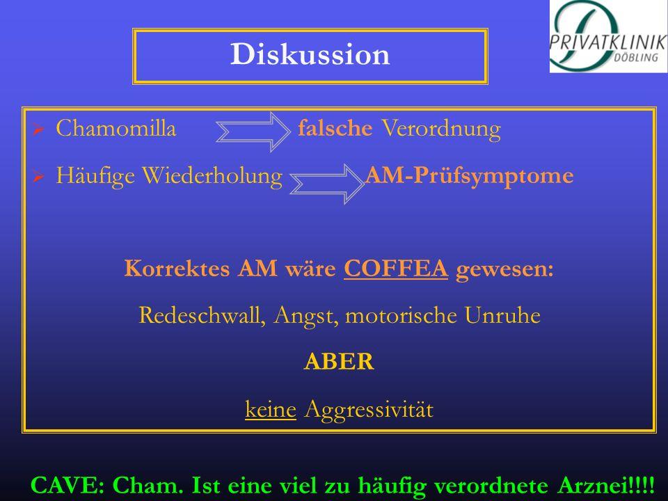 Diskussion Chamomilla falsche Verordnung Häufige WiederholungAM-Prüfsymptome Korrektes AM wäre COFFEA gewesen: Redeschwall, Angst, motorische Unruhe A