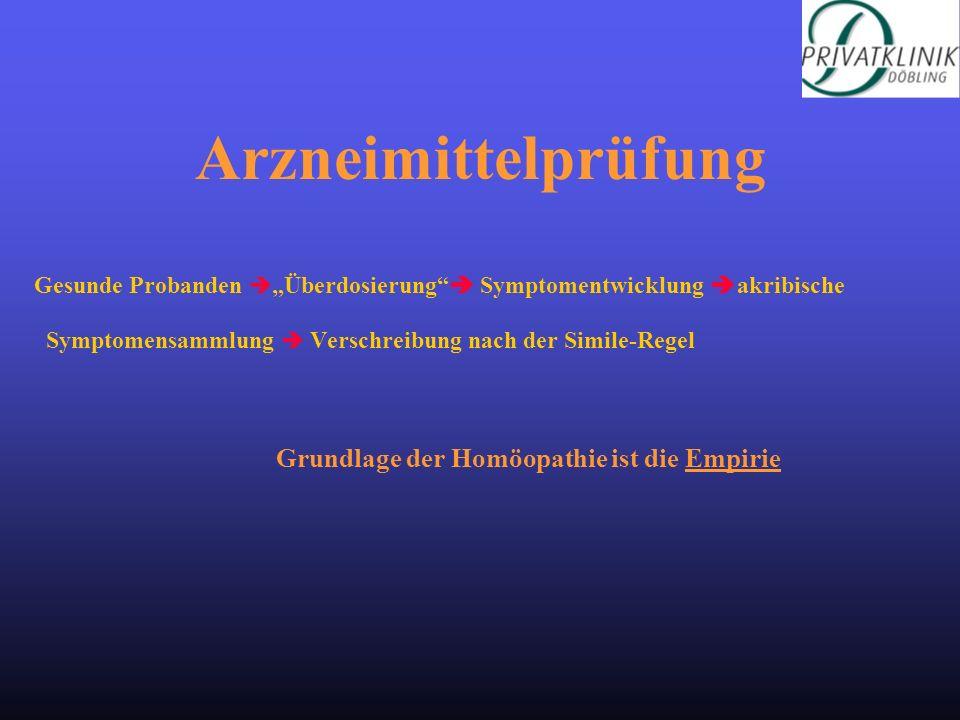 Gesunde Probanden Überdosierung Symptomentwicklung akribische Symptomensammlung Verschreibung nach der Simile-Regel Grundlage der Homöopathie ist die