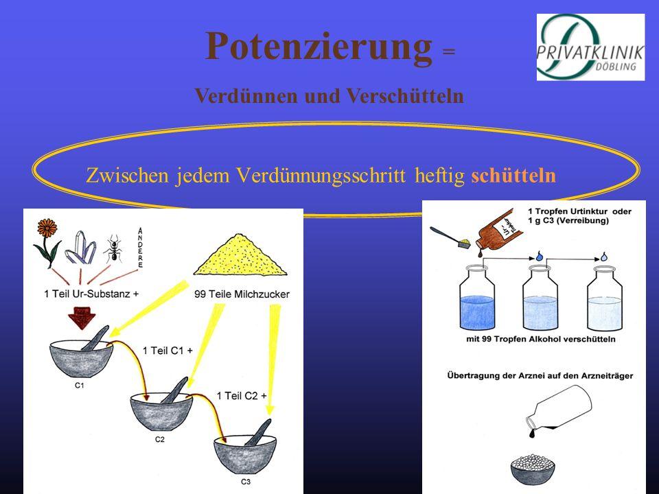 u 1 Globulus in 8-40 Esslöffel Wasser lösen etwas Weingeist oder ein Stück Holzkohle dazu.