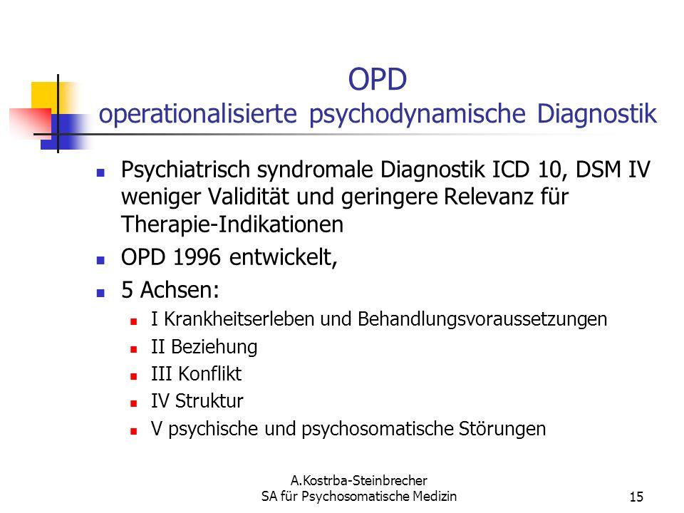 A.Kostrba-Steinbrecher SA für Psychosomatische Medizin15 OPD operationalisierte psychodynamische Diagnostik Psychiatrisch syndromale Diagnostik ICD 10