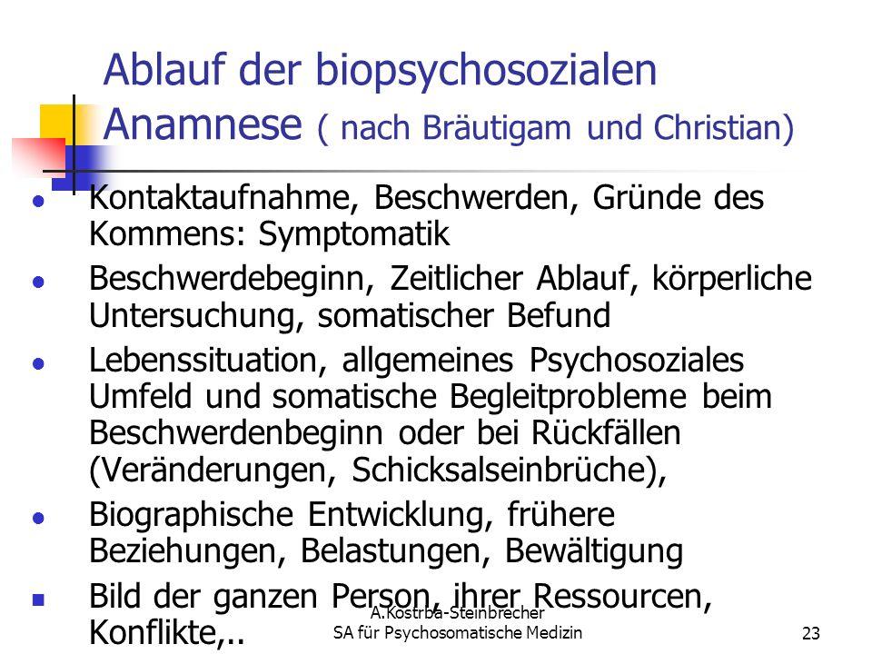 A.Kostrba-Steinbrecher SA für Psychosomatische Medizin23 Ablauf der biopsychosozialen Anamnese ( nach Bräutigam und Christian) Kontaktaufnahme, Beschw
