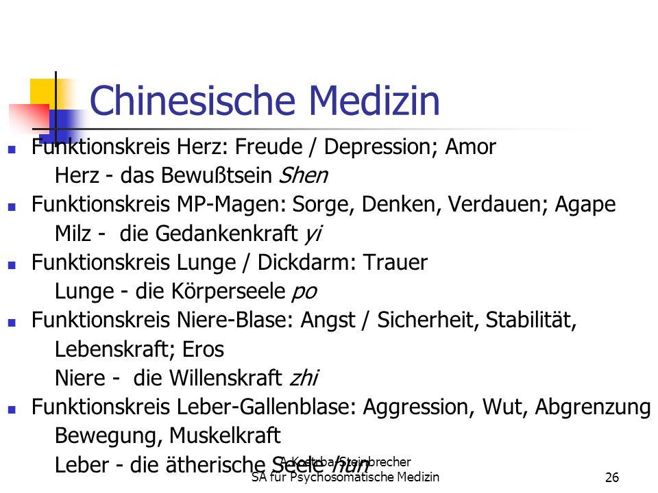 A.Kostrba-Steinbrecher SA für Psychosomatische Medizin26 Chinesische Medizin Funktionskreis Herz: Freude / Depression; Amor Herz - das Bewußtsein Shen